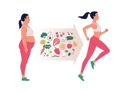 Cách tạo động lực giảm cân